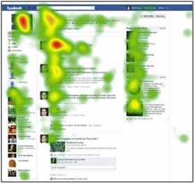 Facebook eye tracking image