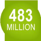 483 million